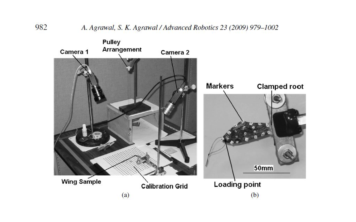 Laboratory setup to obtain the load-deformation profile of the wing with the vision system